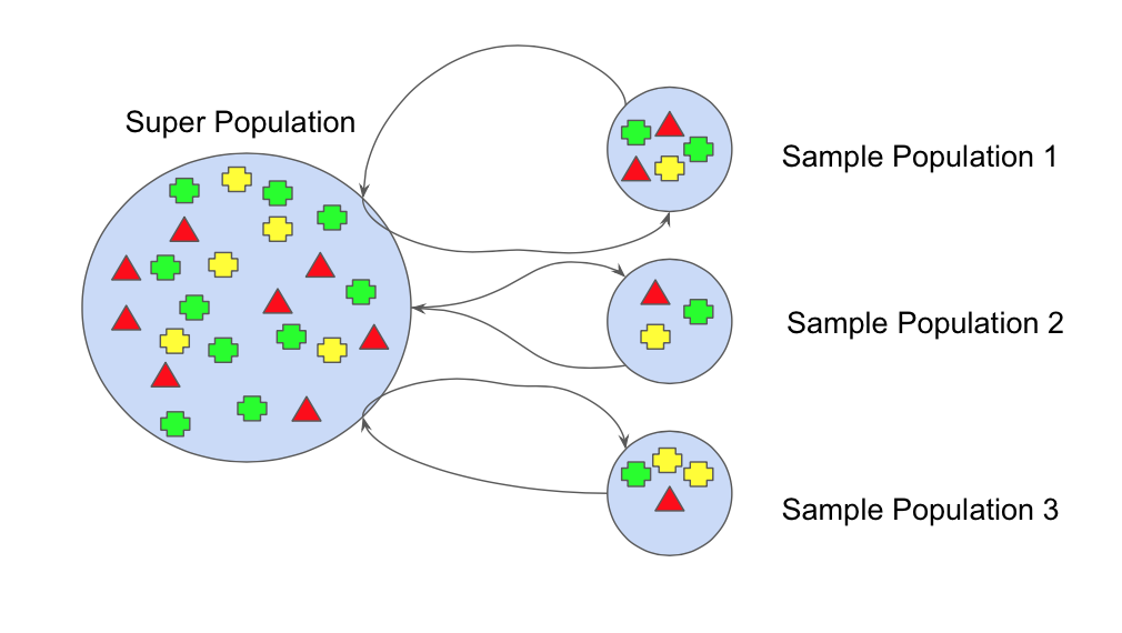 Ensemble Learning — Bagging and Boosting - Becoming Human