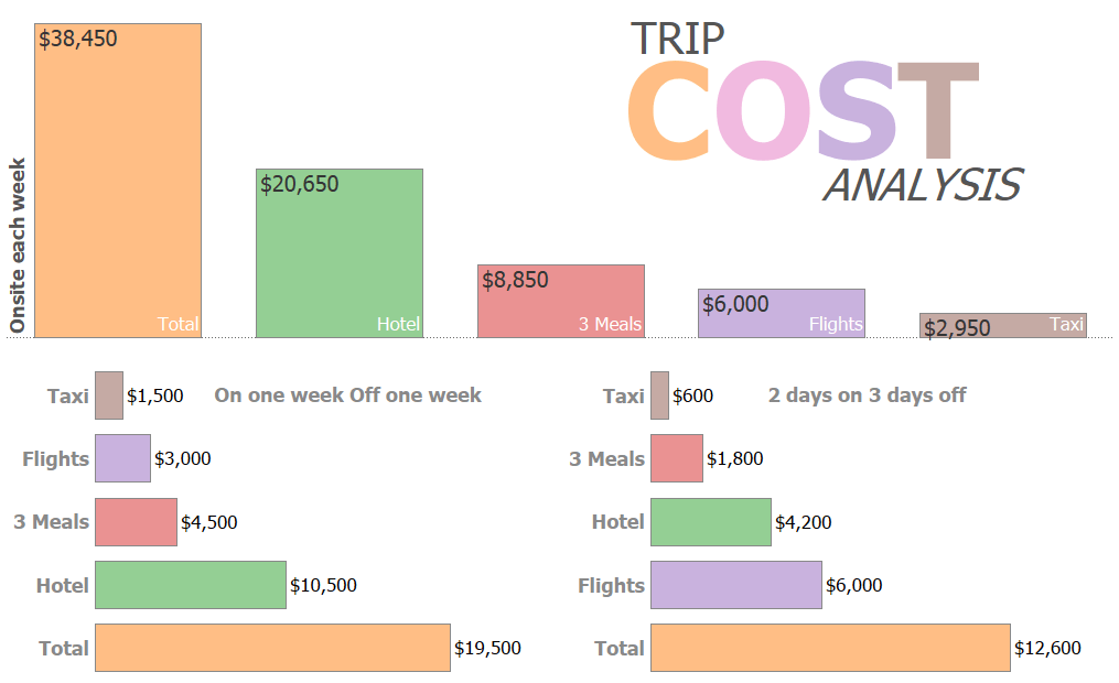 Who Googles Dashboard Templates Awesome Dashboards Are Coming Out