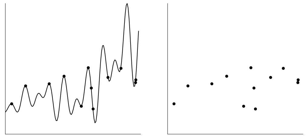 Two black graphs comparing discrete and continuous growth.
