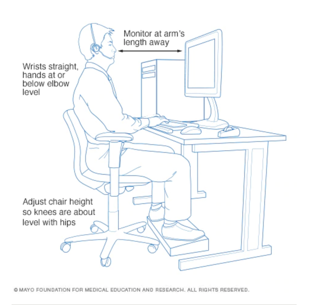 Mayo Clinic — Office ergonomics: Your how-to guide