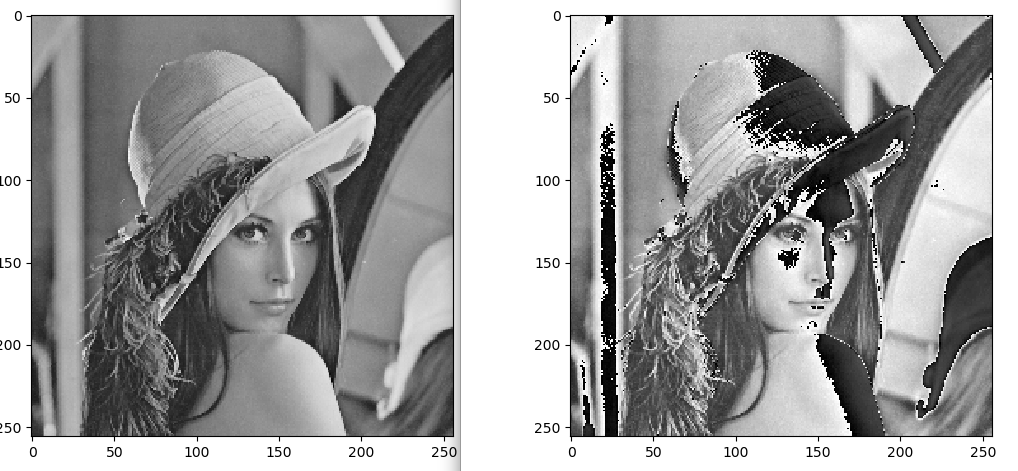 Point Operations in Image Processing with skimage-Python