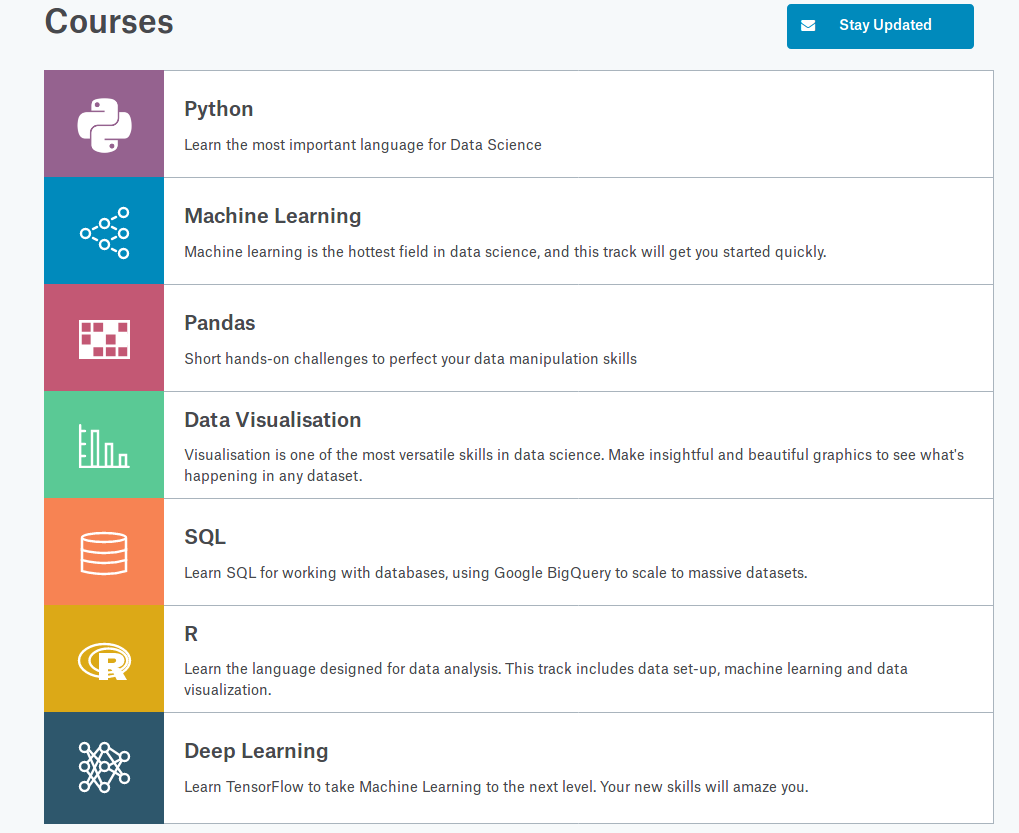 Use Kaggle to start (and guide) your ML/ Data Science