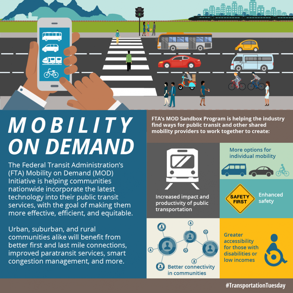 """What is """"New Mobility"""" Anyway? - Method City"""