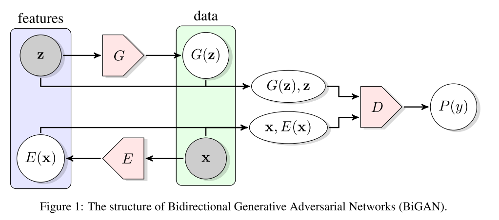 A different kind of (deep) learning: part 2 - Towards Data