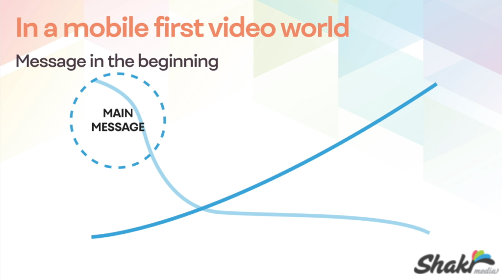 mobile-first-video-message-at-front