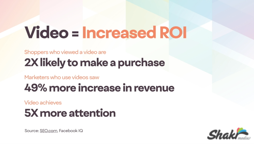 video-ads-increased-roi
