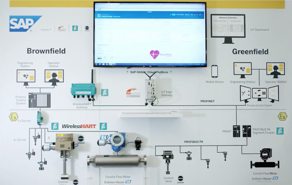 IIoT solution: Endress+Hauser, Pepperl+Fuchs, Samson