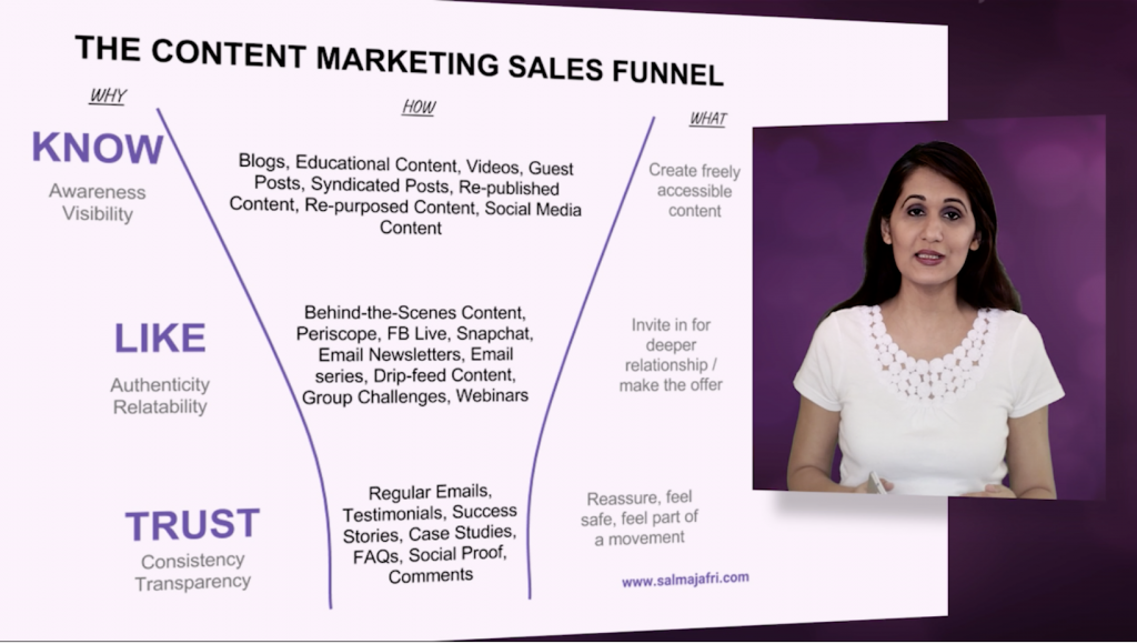 Getting Customers to Know, Like and Trust You Using a Content Marketing Funnel