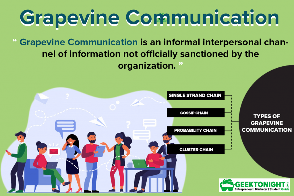 Grapevine Communication