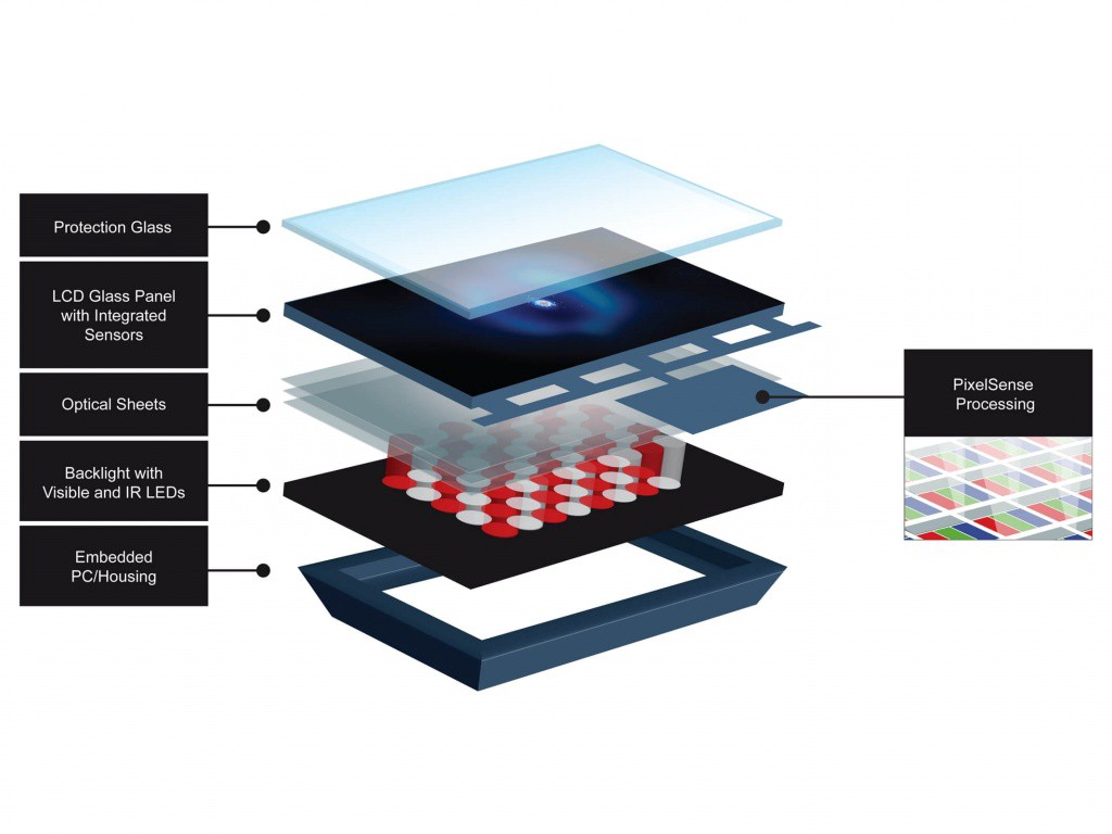 LCD vs  OLED Mobile Display Technologies, Can LCDs Hold
