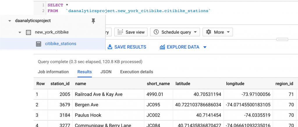 Google Big Query Data Set