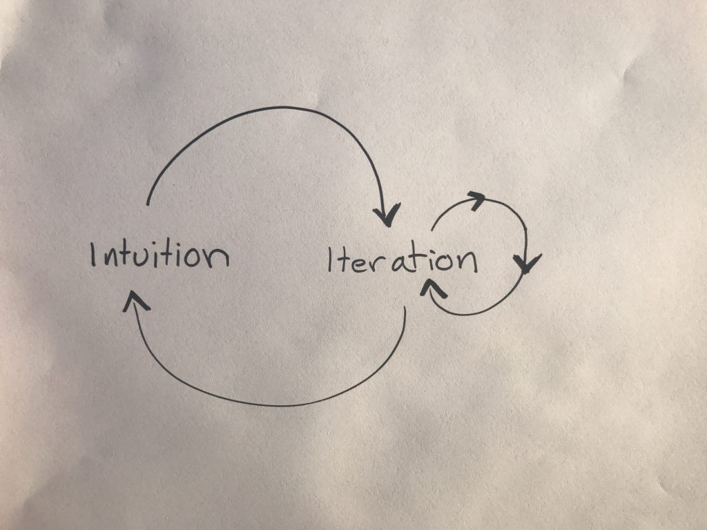 Intuition inspires iteration for innovation - ron sparks