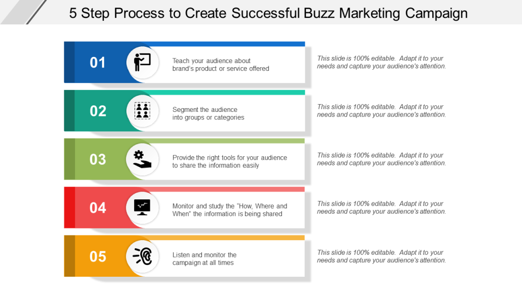 Buzz Marketing Campaign PPT