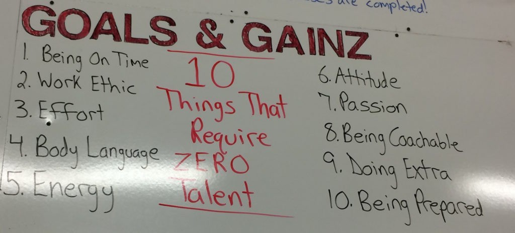 photo relating to 10 Things That Require Zero Talent Printable named 10 Management Abilities That Need Zero Ability -