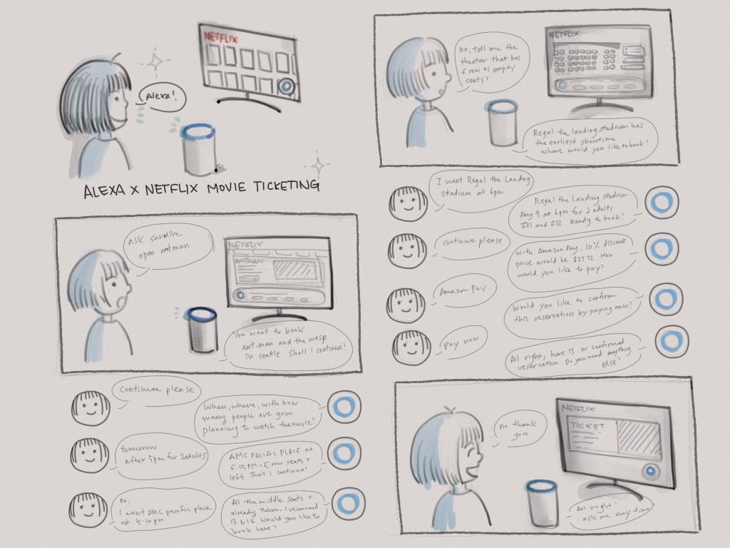 Creating a prototype of Alexa on the Web — a UX design challenge