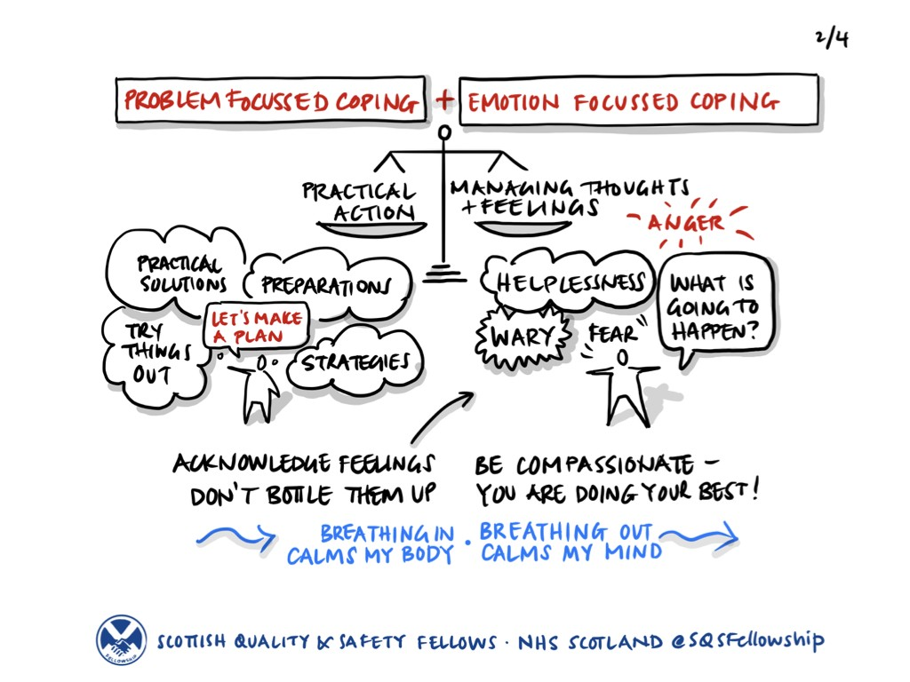 Sketch of balancing practical action and managing thoughts and feelings