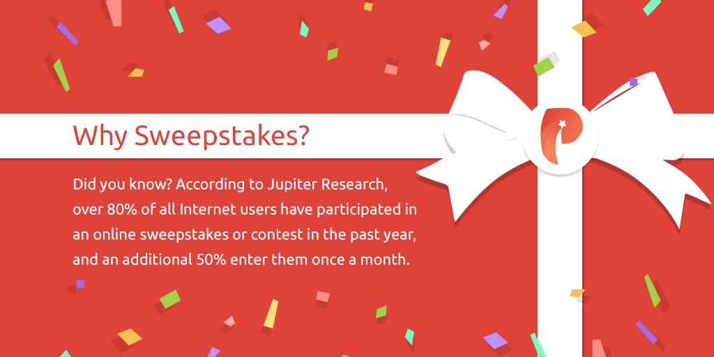 Sweepstakes — The Missing Ingredient to your Marketing Plan