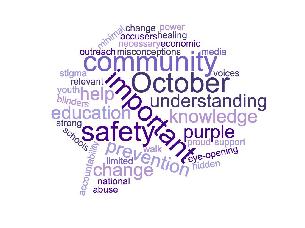 What Words Come to Mind When You Think of Domestic Violence?