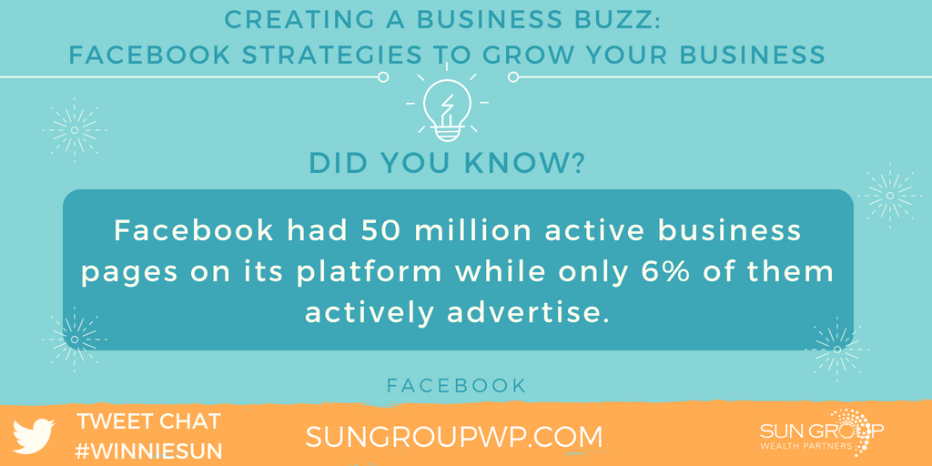 Facebook marketing is a-maze-ing - Marketing And Growth Hacking