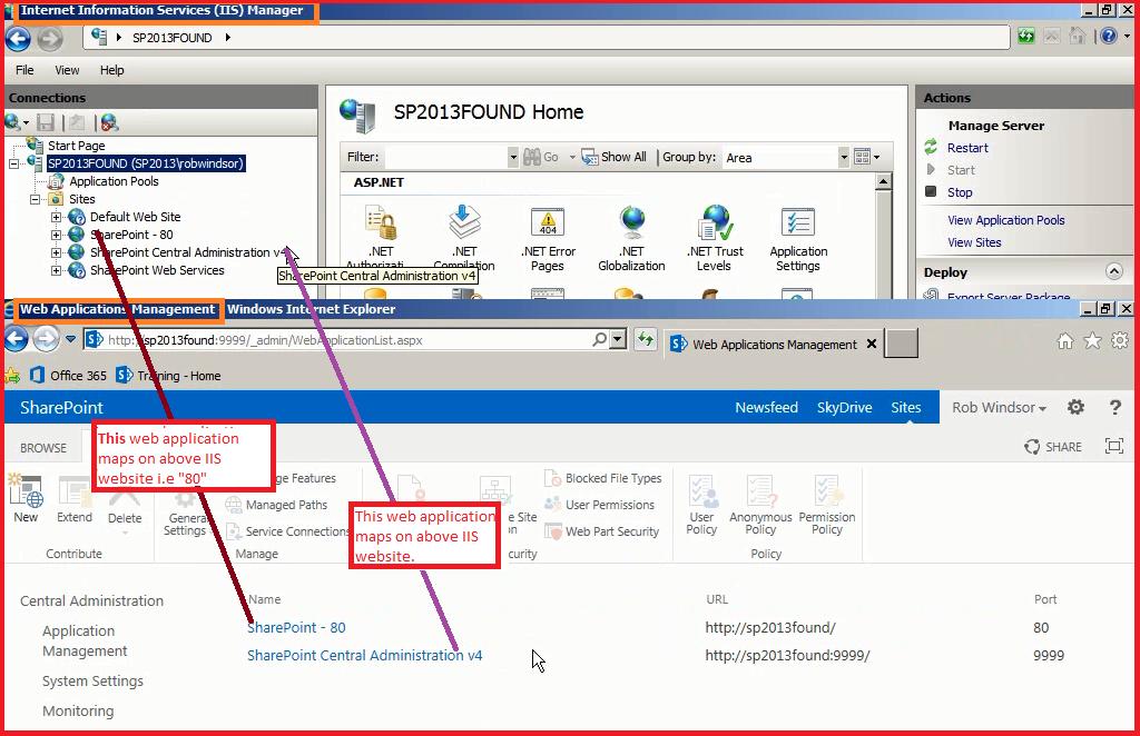 SharePoint Integration with IIS - Ali Rizwan - Medium