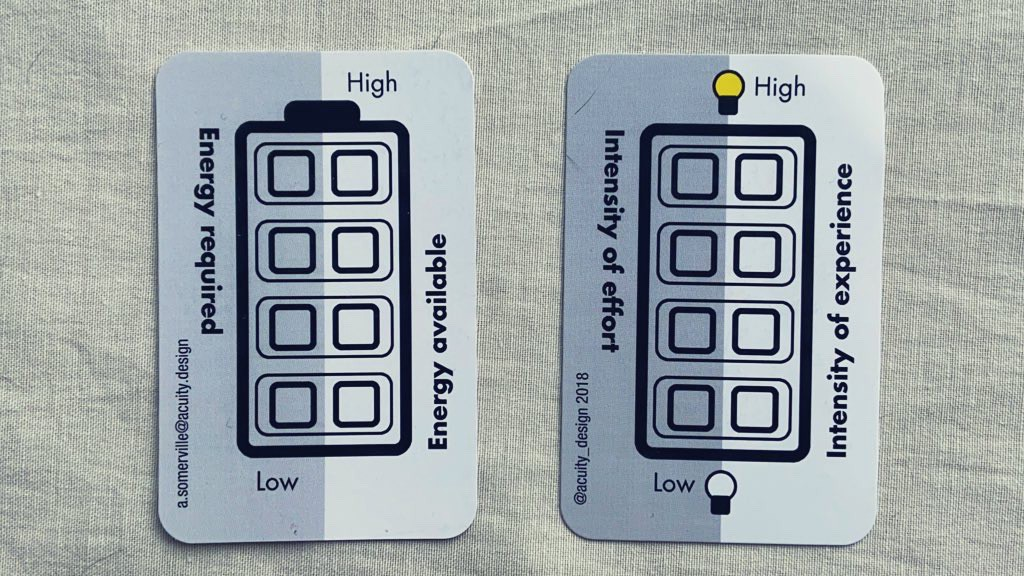 showing both sides of card about judging your sense of energy available and the intensity of place of activity
