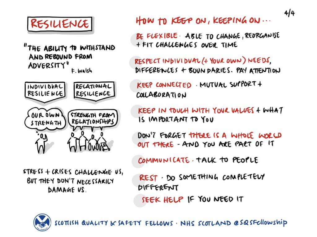 Resilience—sketch of individual v relational resilience and handwritten tips