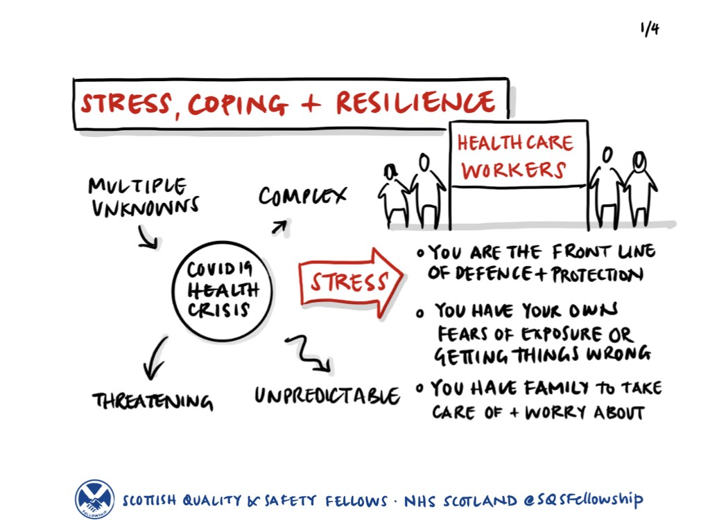 Stress, Coping and Resilience image—figures and diagram of Covid-19 and stress effects