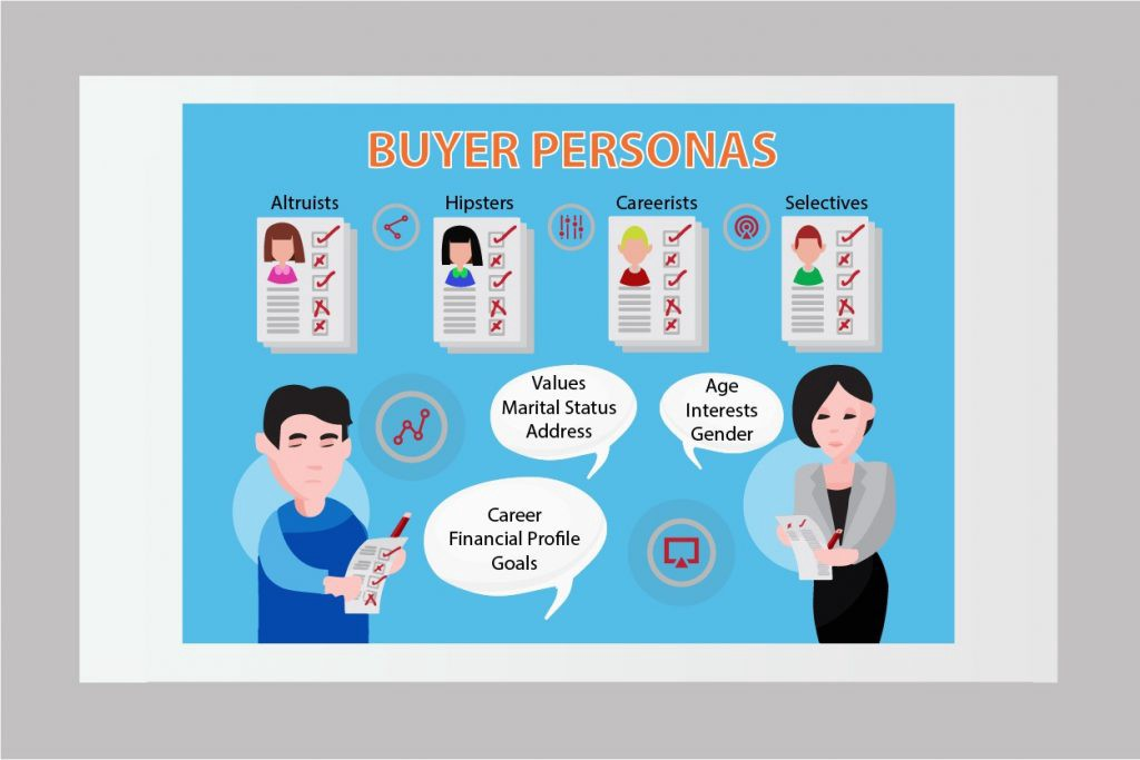 Create Buyer Personas to Simplify Your Marketing