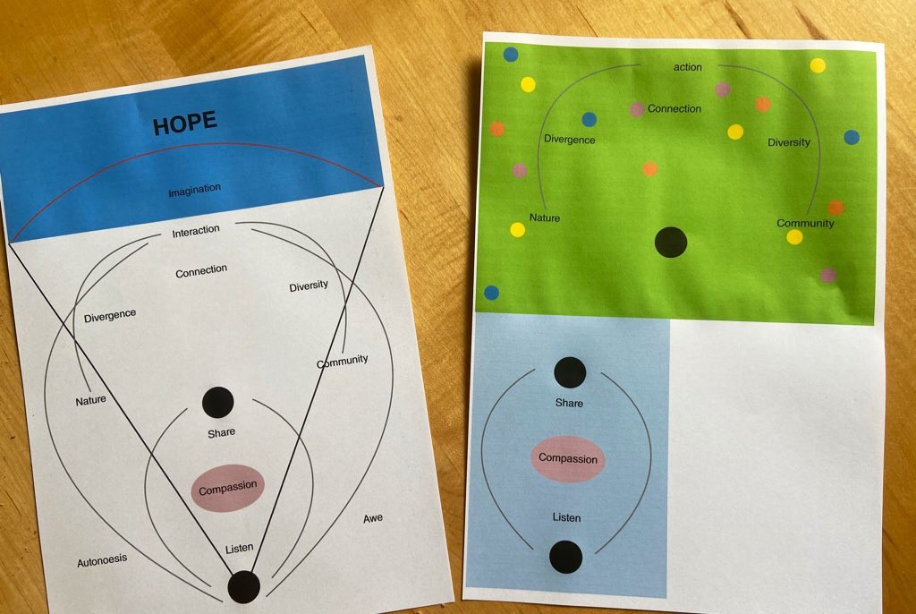 Colour print version of Hope model on two pieces of A4 paper