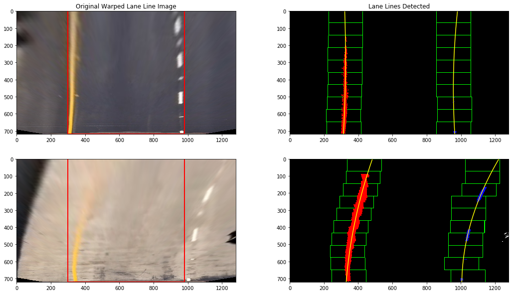 Computer Vision for Lane Finding - Towards Data Science