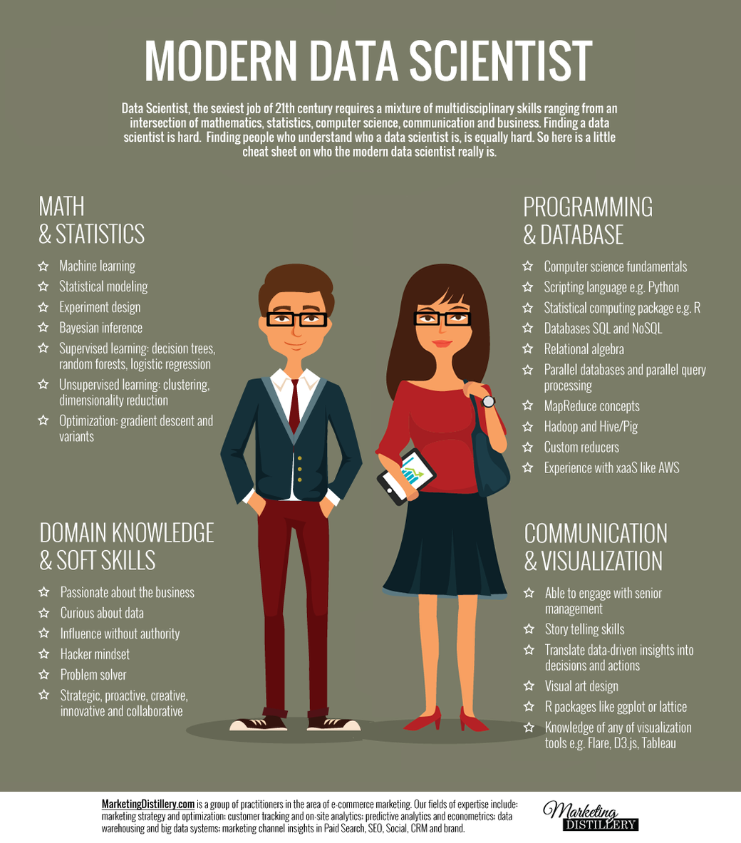 My Journey from Physics into Data Science - Towards Data Science