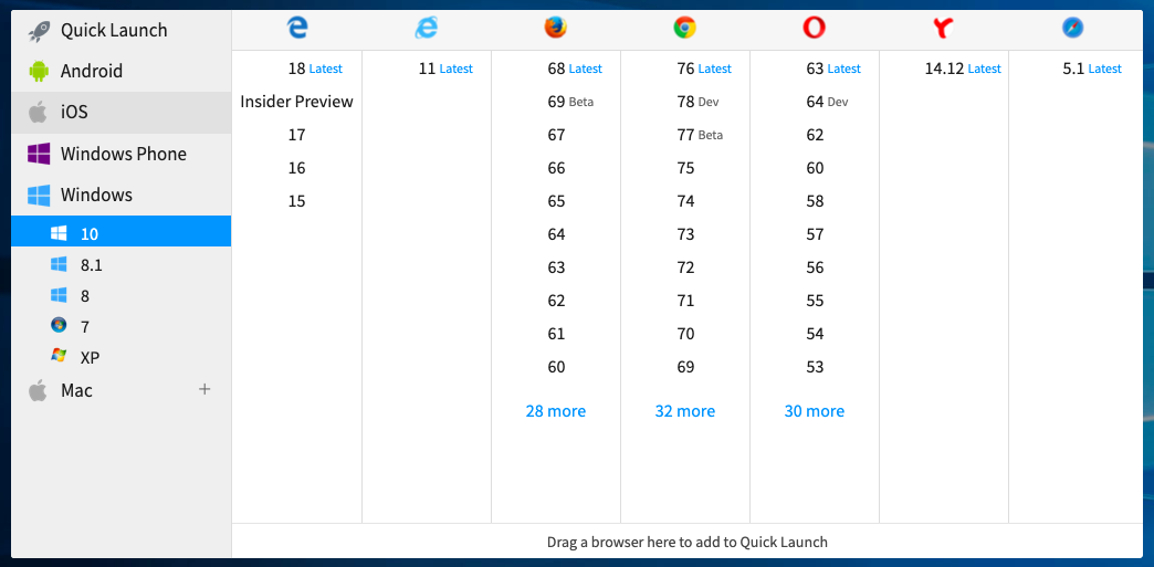 TESTING ON INTERNET EXPLORER: WHY AND HOW - Rahul Oberoi