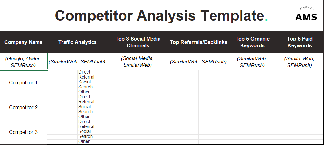Quick social media competitive analysis: all you need to know.