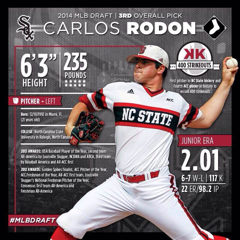 Sox Grab N C State Lefty Carlos Rodon With Third Pick In Tonight S Draft By Chicago White Sox Inside The White Sox