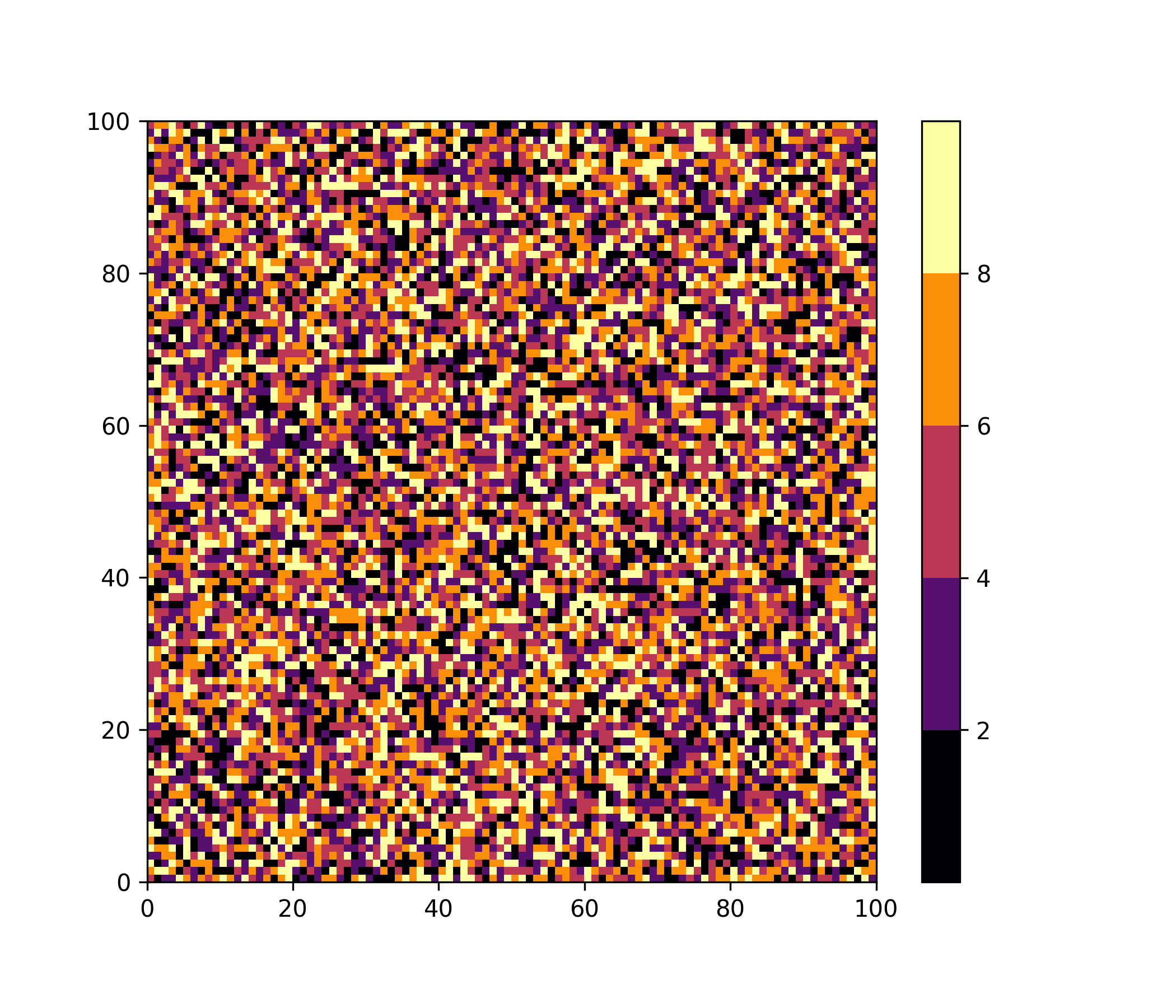 modify and create your own colormaps in matplotlib