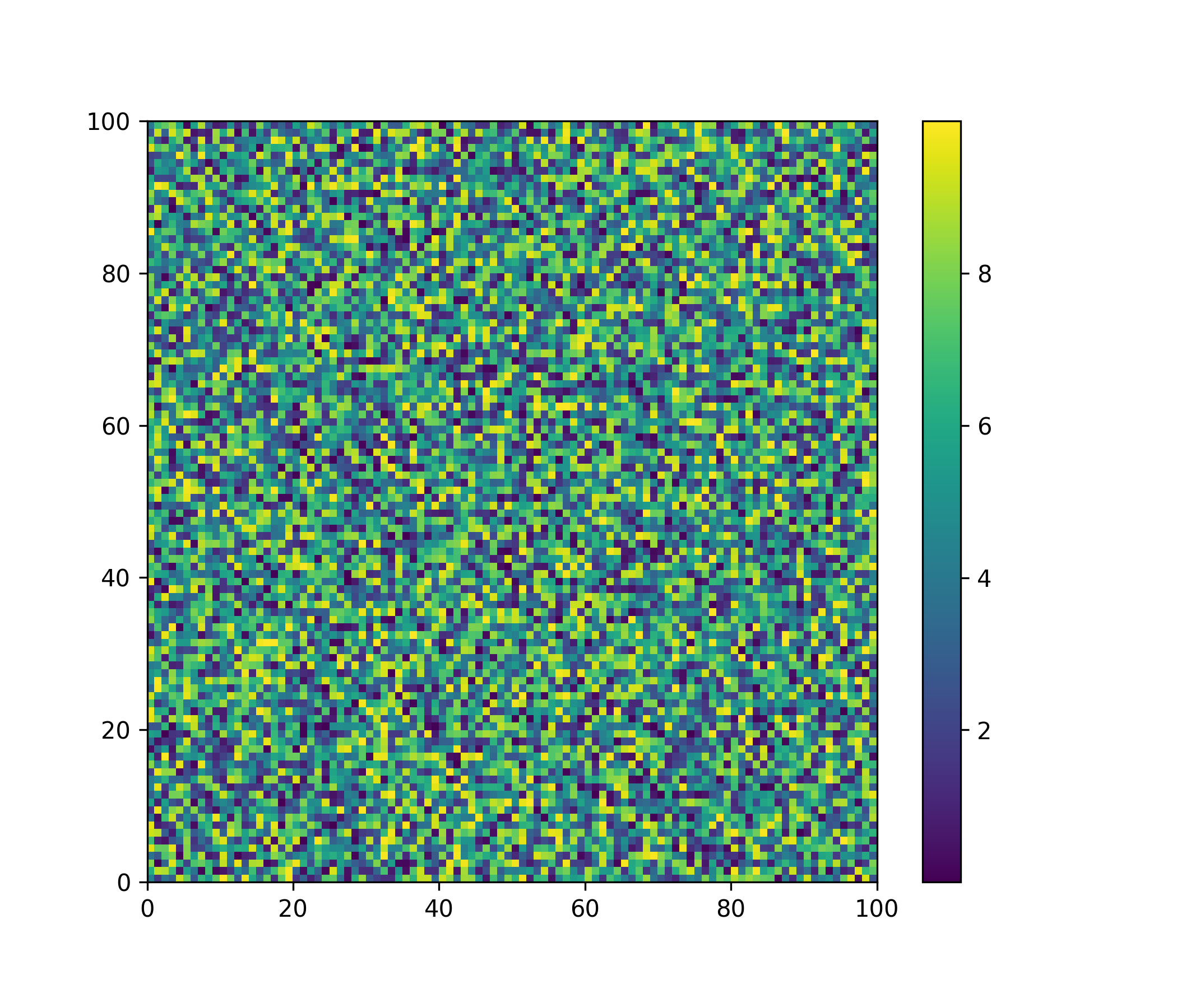 create your own colormaps matplotlib