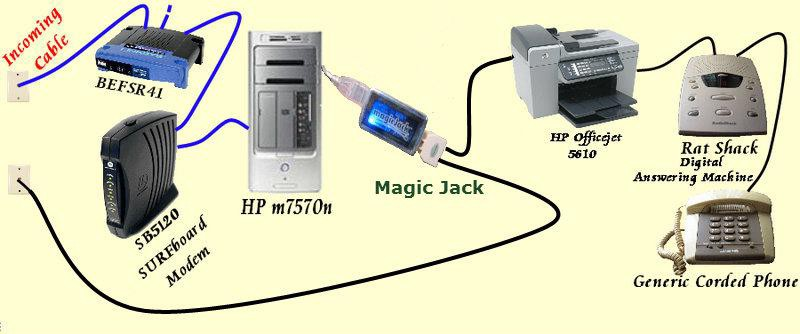 how to install magicjack plus? magicjack tech support medium magic jack connection instructions magic jack wiring #2