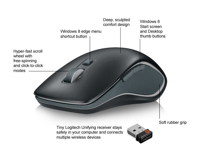 Logitech Wireless Mouse M560 and M557 performance reviews