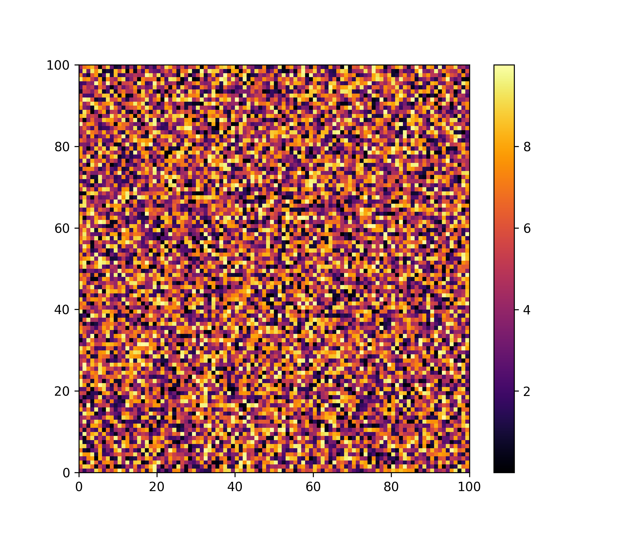 create and modify your own colormaps matplotlib