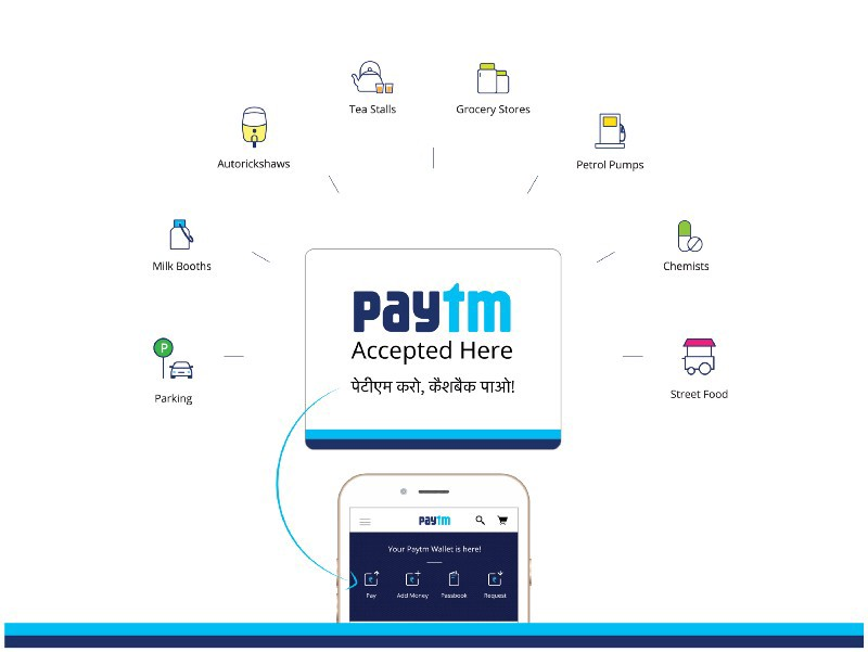 Alternatives To Paytm
