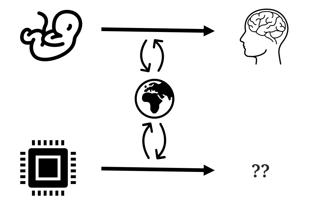 Can machines be conscious? Yes! Here is why  - Becoming
