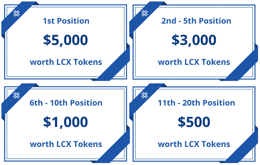 LCX Bounty Campaign Rewards