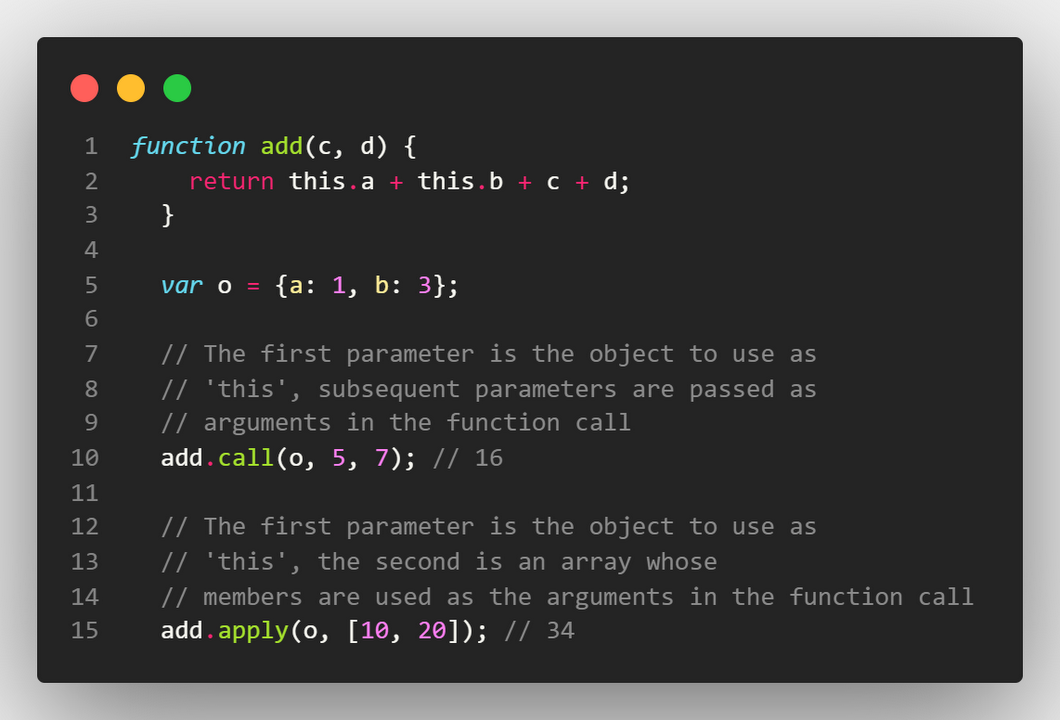Example 2 for .call() and .apply() methods