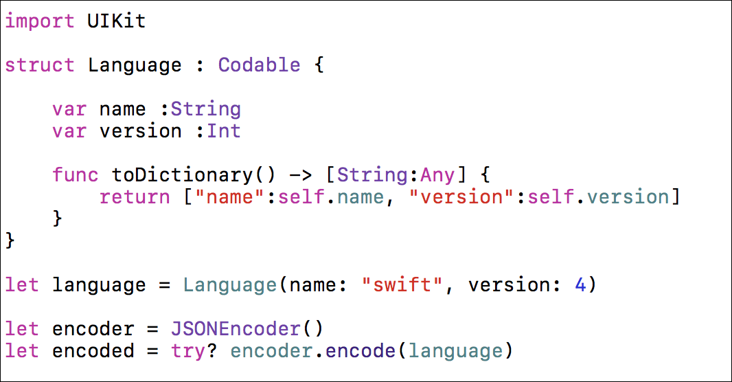 Encoding and Decoding in Swift 4 - Mohammad Azam - Medium