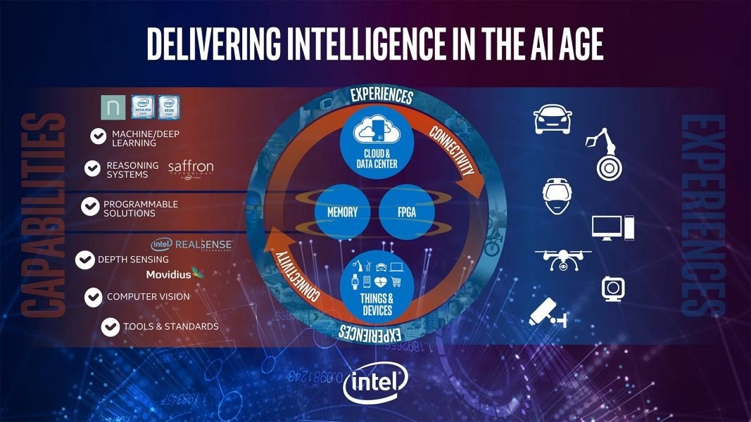 The Complete Developer's Guide to Intel AI Resources & Tools