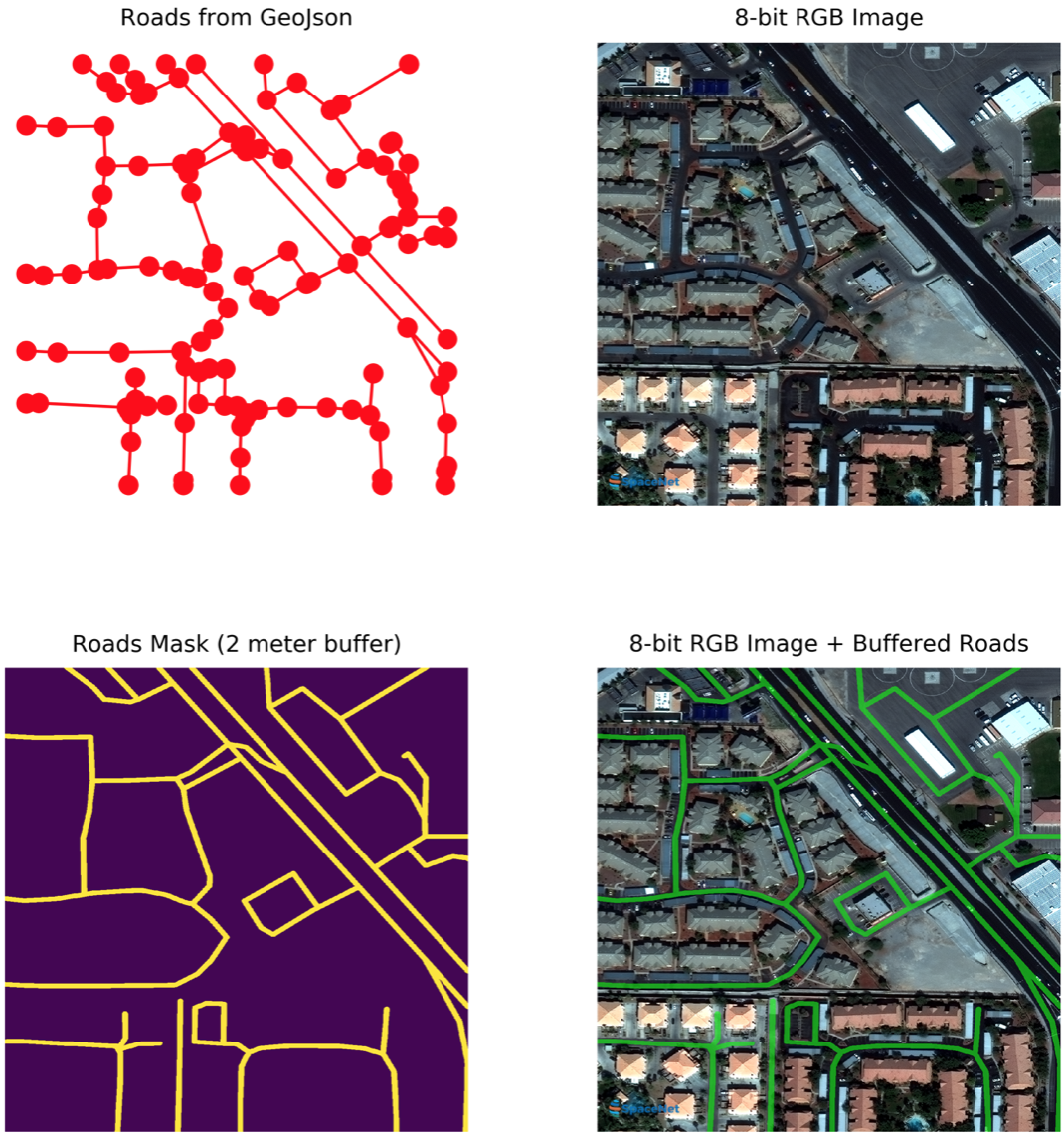 Creating Training Datasets for the SpaceNet Road Detection