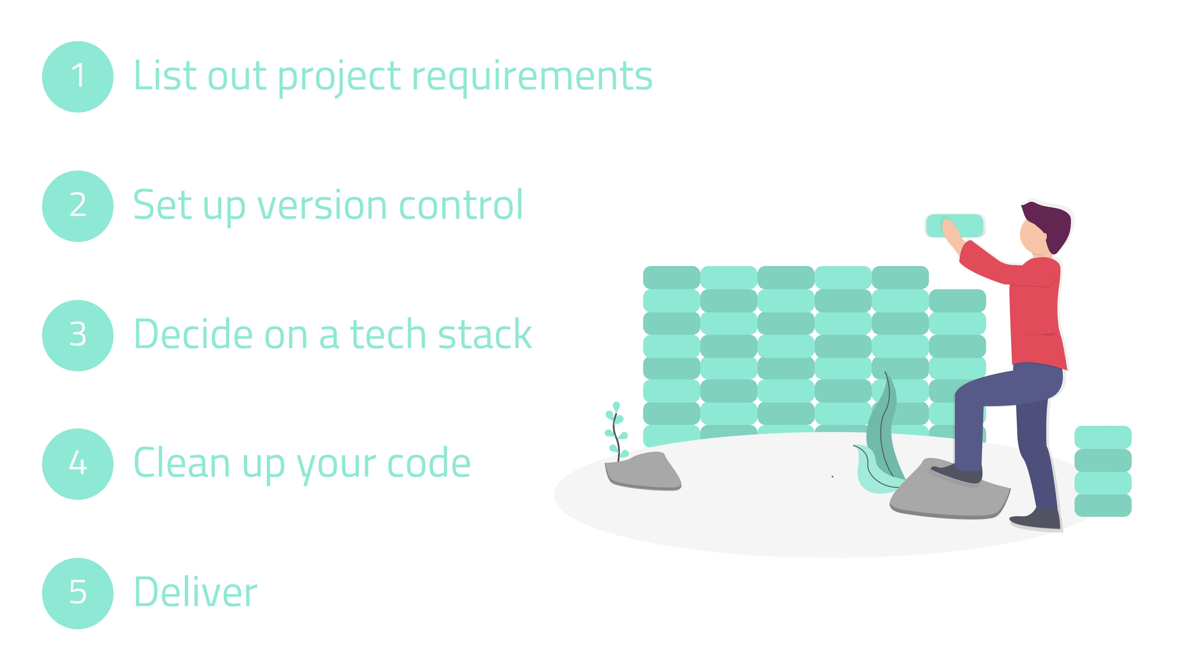 Decoding the Front-end Interview Process - codeburst