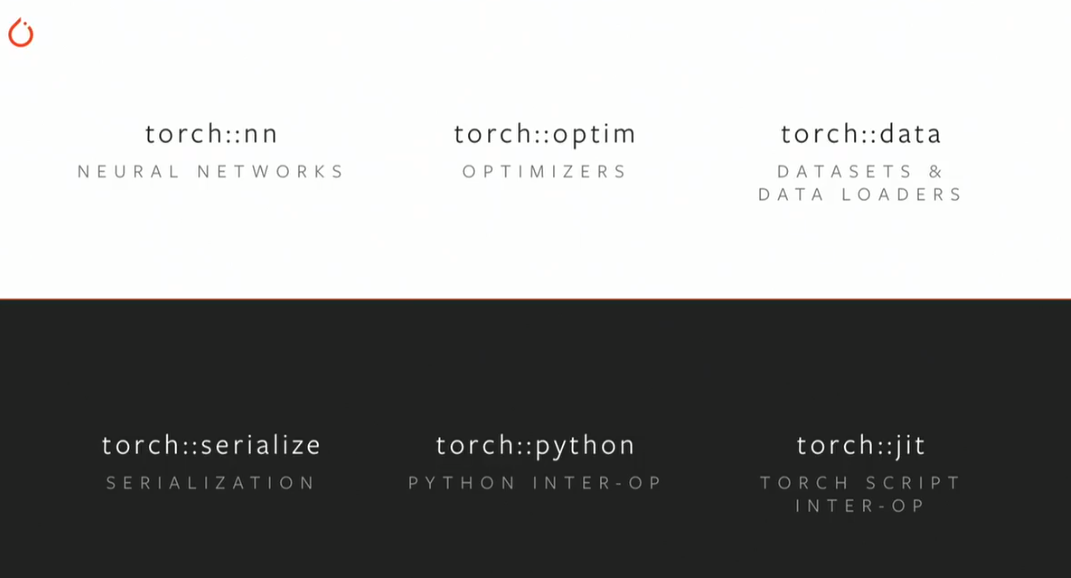 A first look at Pytorch 1 0 - Towards Data Science