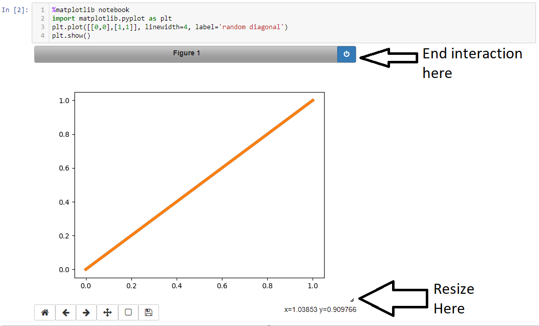 Using matplotlib in jupyter notebooks — comparing methods