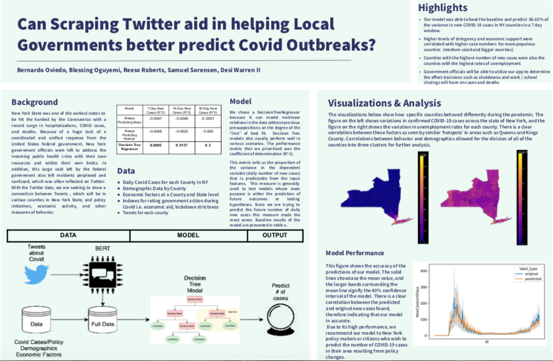 Data Science For All / Empowerment datafolio: Can Scraping Twitter Aid in Helping Local Governments Better Predict Covid Outbreaks?